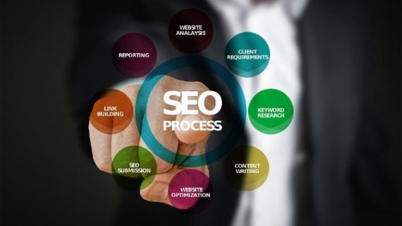 Marketing online: las claves para el éxito digital