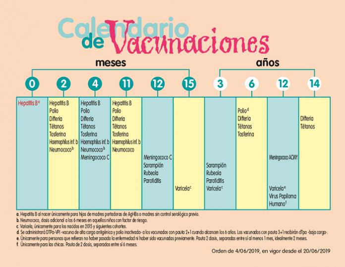 El programa de vacunaciones vuelve a reactivarse con normalidad