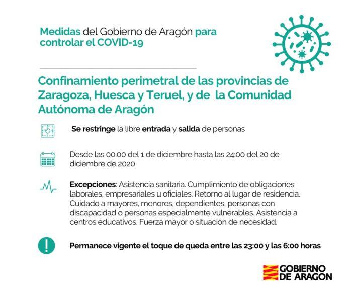 Aragón mantendrá las restricciones de circulación hasta el día 20